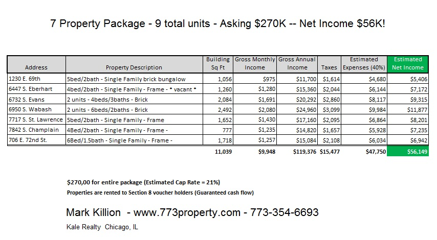 High Cap Rate Chicago - 7 property package