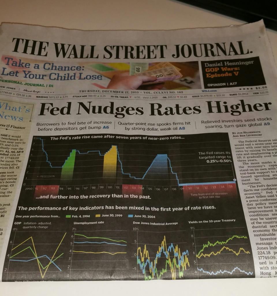 Wall Street Journal - Financial News